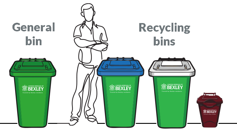 Standard waste bins and recycling bin types